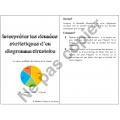 Aide-mémoire mathématiques (statistique)