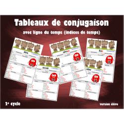 Tableaux de conjugaison - 2e cycle-