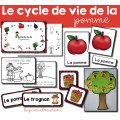 Cycle de vie - Ensemble grandissant