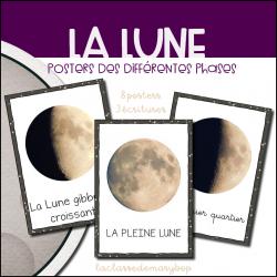Les phases de la Lune - Posters