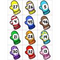 Mitaines des nombres pairs et impairs