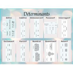 Déterminants aide-mémoire