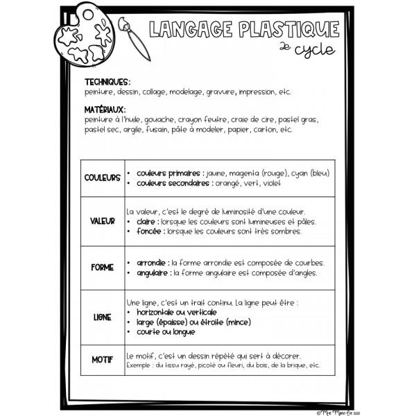 aide-mémoire - langage plastique