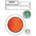 Système Soleil-Terre-Lune