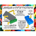 Cartes à tâches LEGO