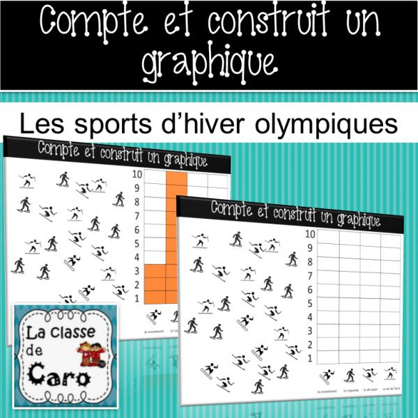 Construit un graphique -Sports d'hiver olympiques