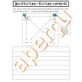 Jeux d'écriture - ÉCRITURE CARRÉE - LE PRINTEMPS