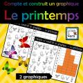 Compte et construit un graphique - LE PRINTEMPS