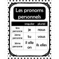 Conjugaison des verbes - 64 affiches