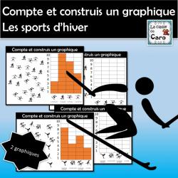 Compte et construis un graphique -sports d'hiver