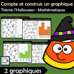 Compte et construis un graphique l'Halloween