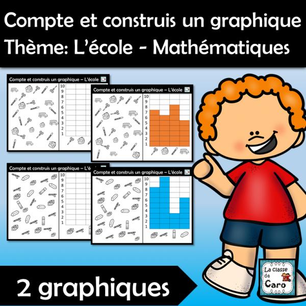 Construis un graphique Thème: L'école
