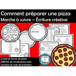 Comment préparer une pizza -  Marche à suivre