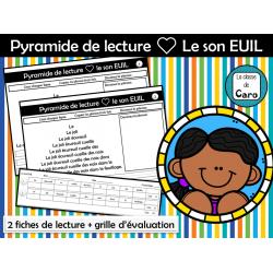 Pyramide de lecture ❤ Le son EUIL