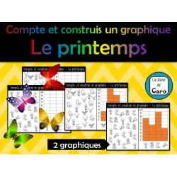 Compte et construis un graphique - LE PRINTEMPS
