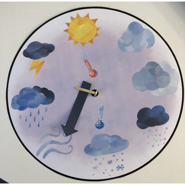 Roulette de la météo