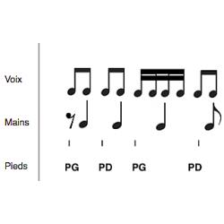 Comptines rythmiques