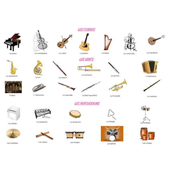 Récapitulatif des instruments de musique