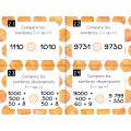 Cartes à tâches - Décomposition et comparaison
