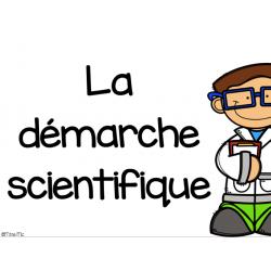 Affiches - démarche scientifique