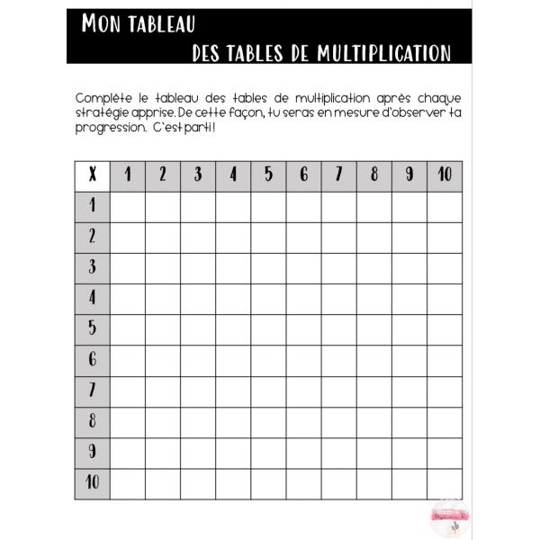 Tableau des tables de multiplication