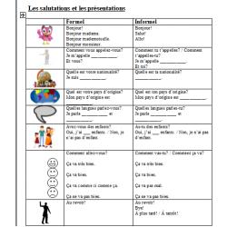 Cours de français, débutants - recueil d'activités