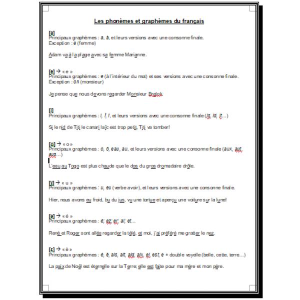 Les phonèmes et graphèmes du français - voyelles
