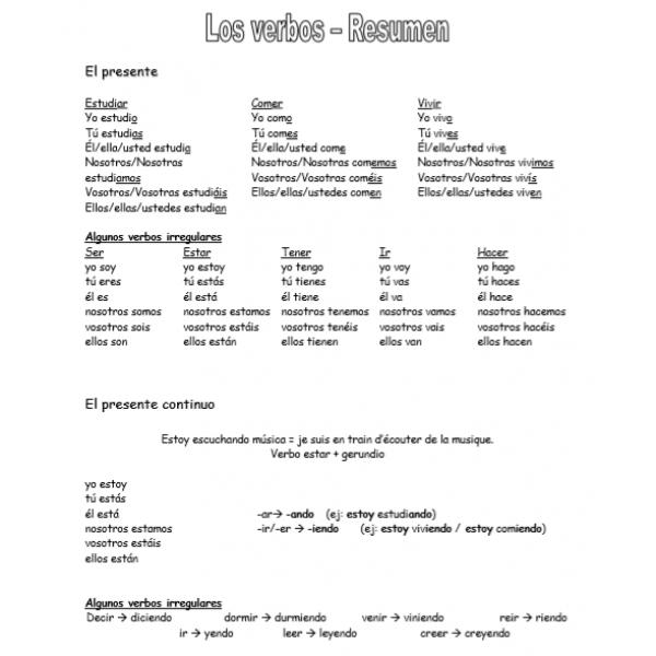 Los verbos en español - resumen