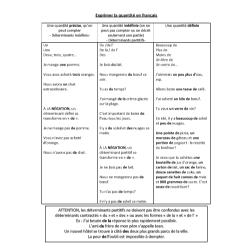 Exprimer les quantités en français
