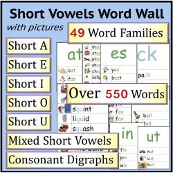 Sons anglais voyelles simples: Short Vowels