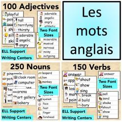 Vocabulaire anglais mots illustrés: English Words