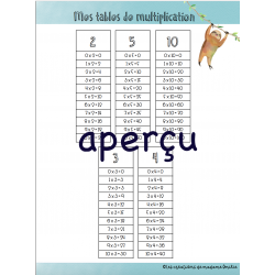Mes tables de multiplication et division