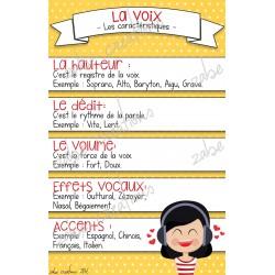 Les caractéristiques de la voix