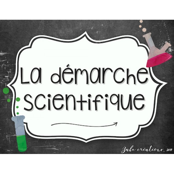 Démarche scientifique - Affiches