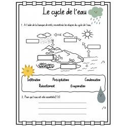 Évaluation sur le cycle de l'eau
