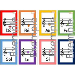Notes de musique - Oiseaux