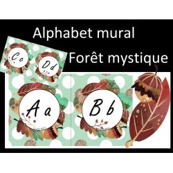 Alphabet mural - Forêt mystique