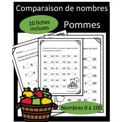 Comparaison de nombres - Pommes