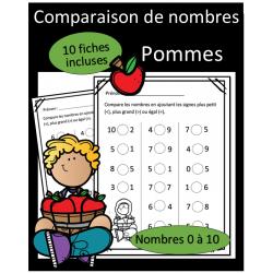 Comparaison de nombres - 0 à 10 - Pommes