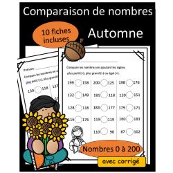 Comparaison de nombres - 0 à 200 - Automne