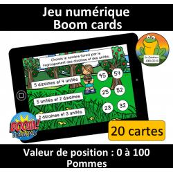Valeur de position - 0 à 100 - Pomme (BC)