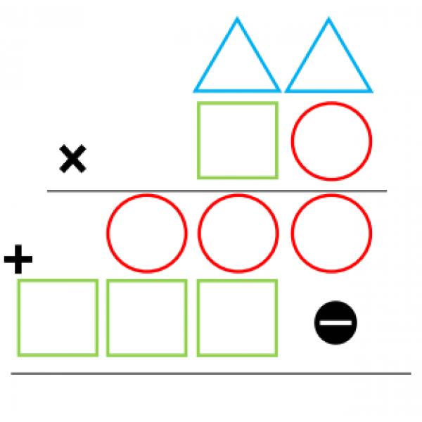 La multiplication écrite