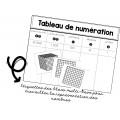 Boite à outils - Numération - 2e cycle