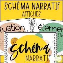 Le schéma narratif - 3e cycle - Affiches