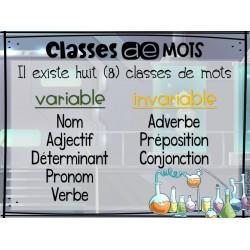 Outil - Les classes de mots - 3e cycle
