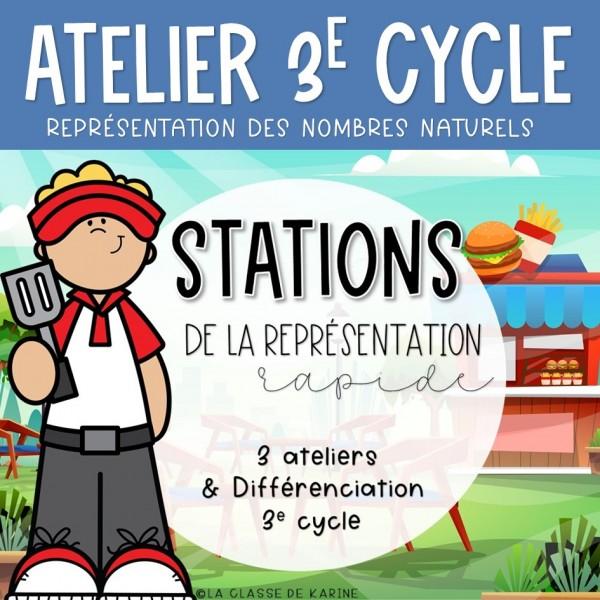 Stations de la représentation rapide - 3e cycle