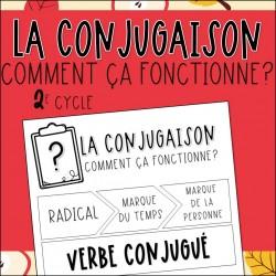 La conjugaison, comment ça fonctionne? 2e cycle