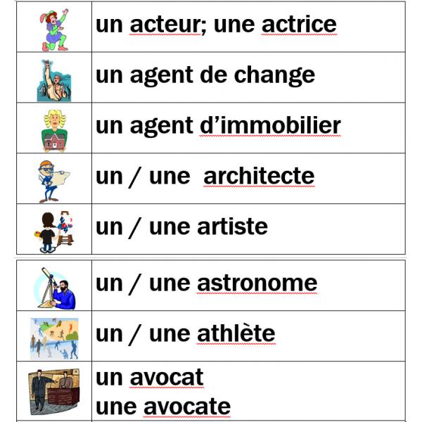 Professions en français Mur de mots
