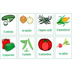 Verdura in italiano Poster