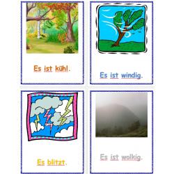 Wetter auf Deutsch Poster